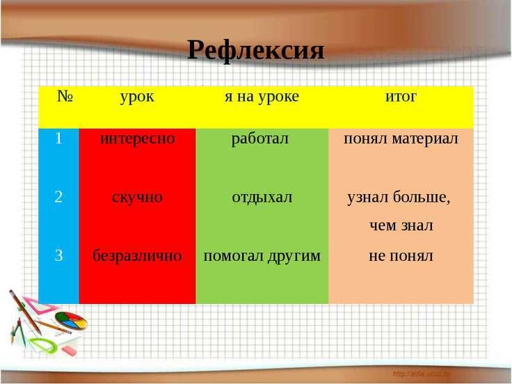 Рефлексия № урок я на уроке итог 1 интересно работал понял материал 2 скучно ...