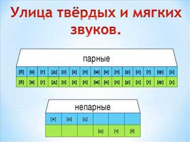 [б] [г] [в] [д] [з] [л] [к] [м] [н] [р] [п] [с] [т] [х] [ф] [б] [г] [в] [д] [...
