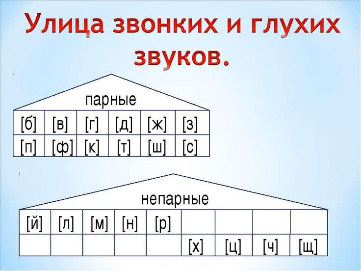 парные [б] [в] [г] [з] [ж] [д] [п] [ф] [к] [c] [ш] [т] непарные [й] [л] [м] [...