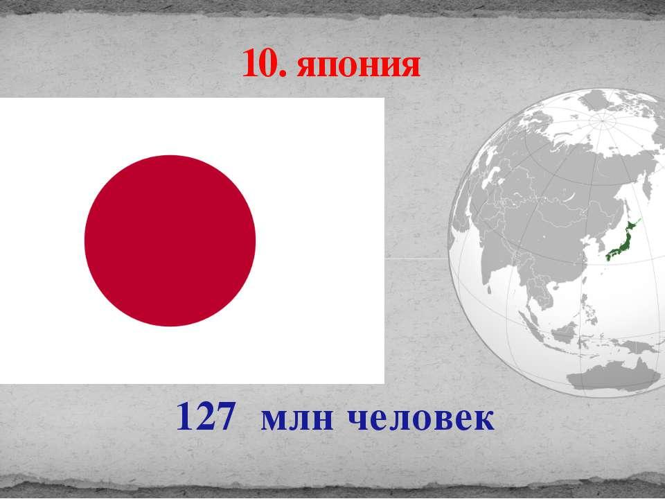 127 млн человек 10. япония