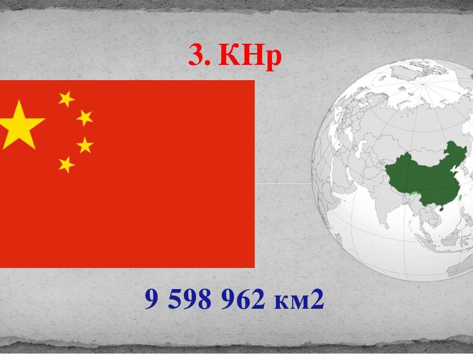 9 598 962 км2 3. КНр