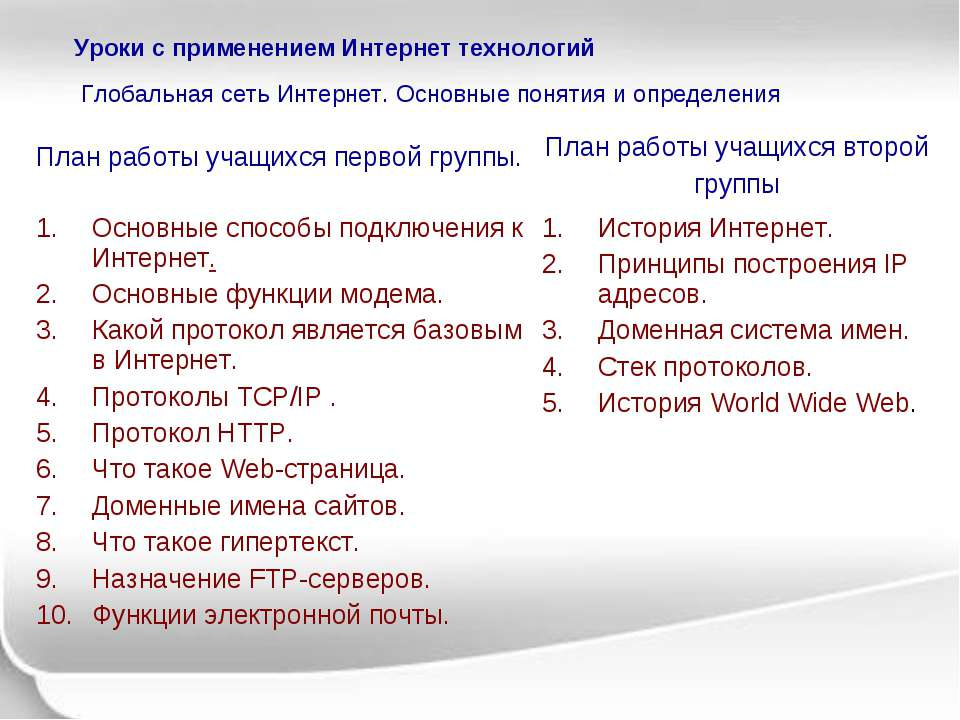Уроки с применением Интернет технологий Глобальная сеть Интернет. Основные по...