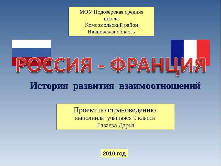 МОУ Подозёрская средняя школа Комсомольский район Ивановская область Проект п...