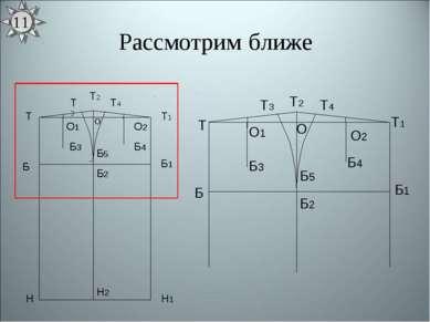 Рассмотрим ближе Т Н Т1 Н1 Б Б1 Б2 Н2 О Б3 Б4 Б5 Т2 О1 О2 Т3 Т4 Т Т1 Б Б1 Б2 ...