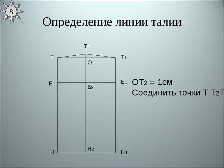 Определение линии талии Т Н Т1 Н1 Б Б1 ОТ2 = 1см Соединить точки Т Т2Т1 Б2 Н2...