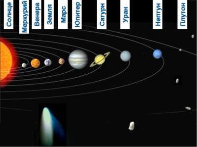Солнце Уран Сатурн Марс Земля Венера Меркурий Юпитер Плутон Нептун