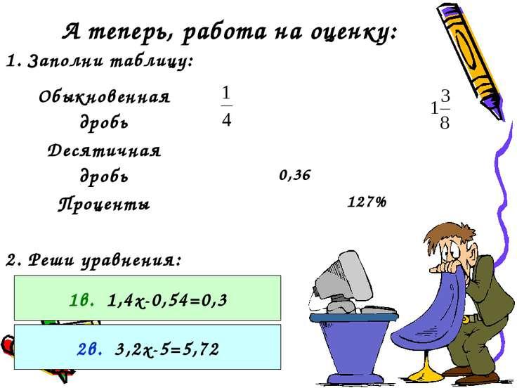 А теперь, работа на оценку: 1. Заполни таблицу: 2. Реши уравнения: 1в. 1,4х-0...