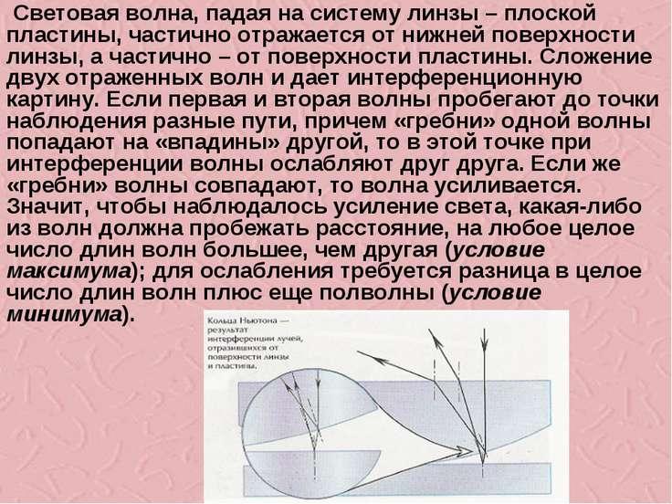 Световая волна, падая на систему линзы – плоской пластины, частично отражаетс...