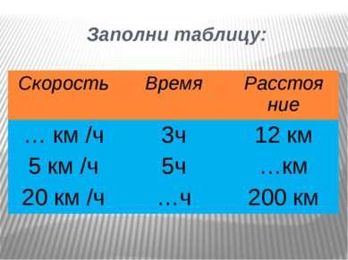 Заполни таблицу: Скорость Время Расстоя ние … км/ч 3ч 12 км 5км/ч 5ч …км 20км...