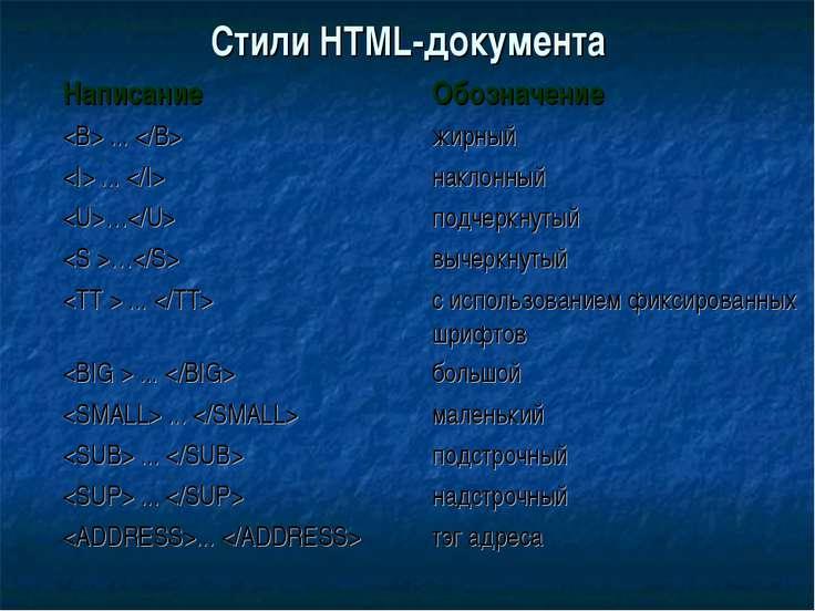 Стили HTML-документа