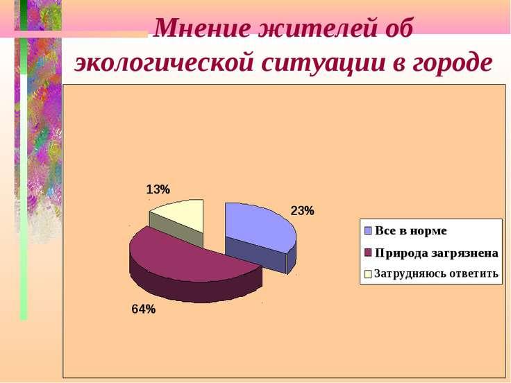 Мнение жителей об экологической ситуации в городе