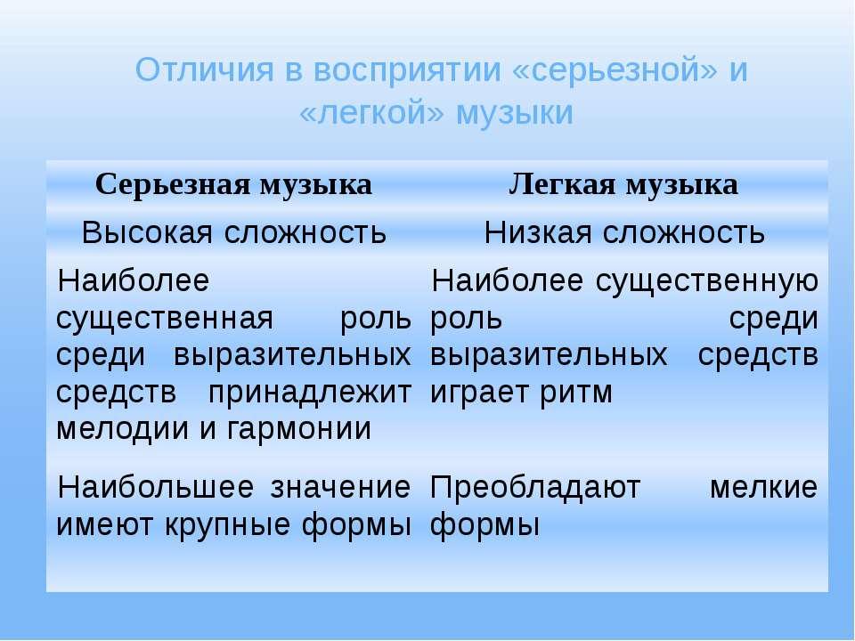 Отличия в восприятии «серьезной» и «легкой» музыки Серьезная музыка Легкая му...