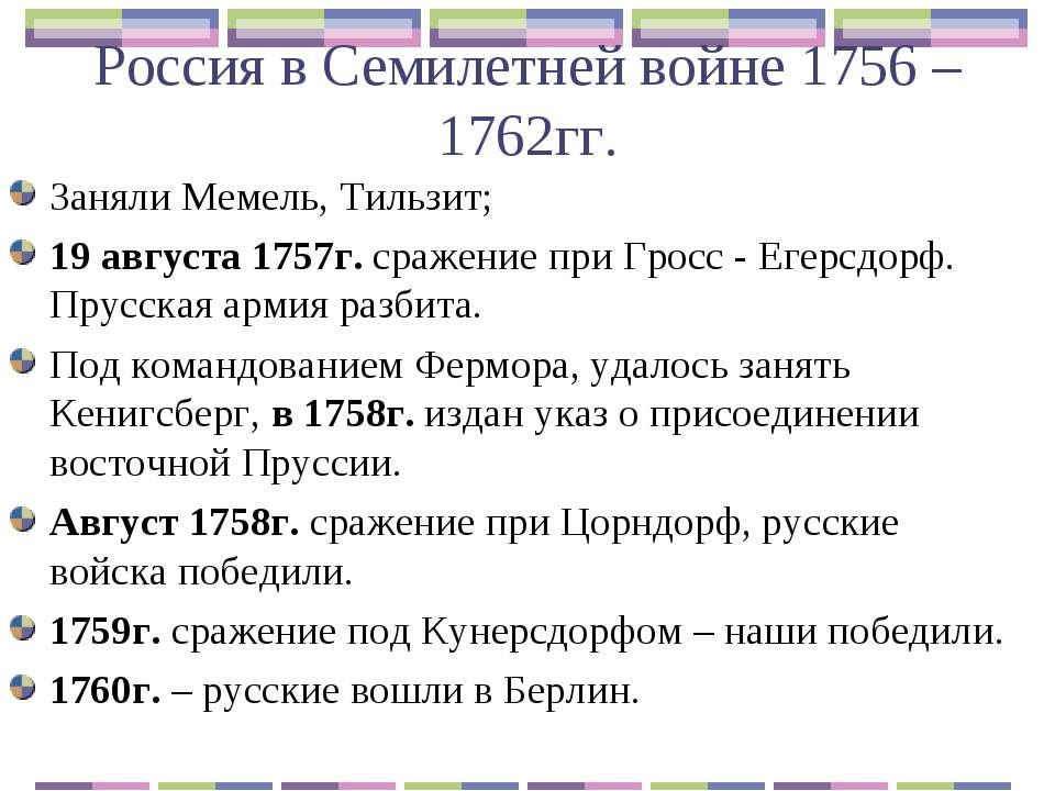 Россия в Семилетней войне 1756 – 1762гг. Заняли Мемель, Тильзит; 19 августа 1...