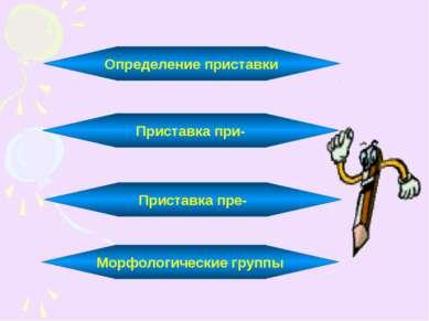 Определение приставки Приставка пре- Приставка при- Морфологические группы