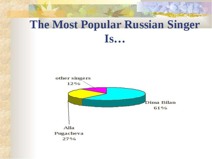 The Most Popular Russian Singer Is…