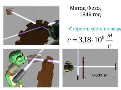Метод Физо, 1849 год Скорость света по результатам опыта