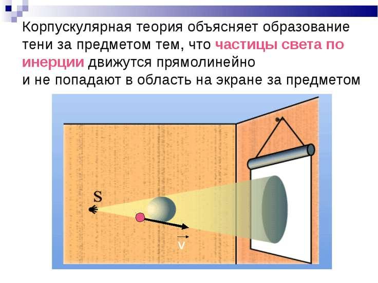 Корпускулярная теория объясняет образование тени за предметом тем, что частиц...