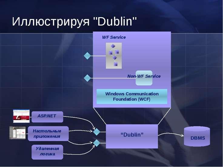 "Иллюстрируя ""Dublin"""