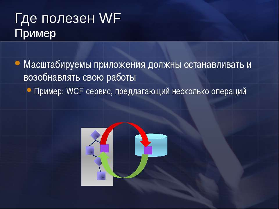 Где полезен WF Пример Масштабируемы приложения должны останавливать и возобна...