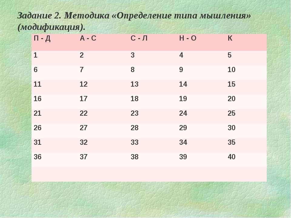 Задание 2. Методика «Определение типа мышления» (модификация). П - Д А - С С ...