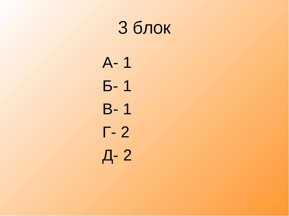 3 блок А- 1 Б- 1 В- 1 Г- 2 Д- 2