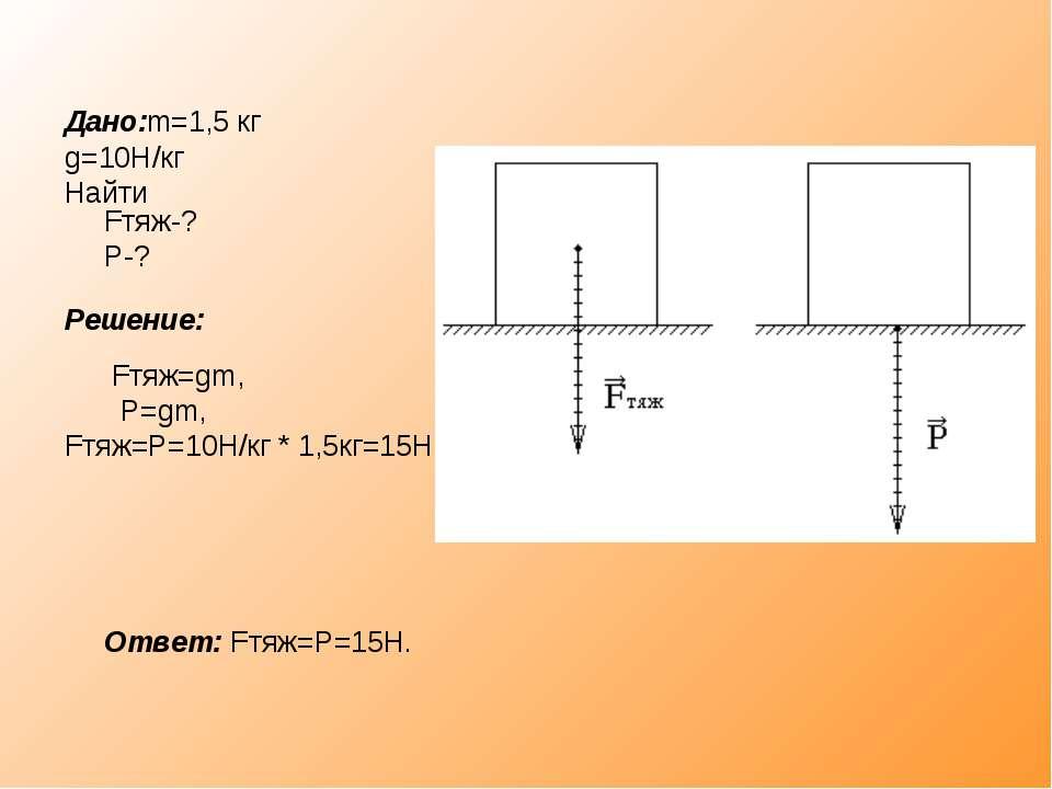 Дано:m=1,5 кг g=10Н/кг Найти Fтяж-? P-? Решение: Fтяж=gm, P=gm, Fтяж=P=10Н/кг...