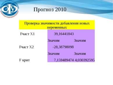 Прогноз 2010 Проверка значимости добавления новых переменных Fчаст Х1 39,1644...