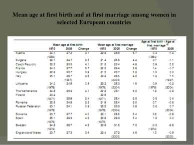 Mean age at first birth and at first marriage among women in selected Europea...