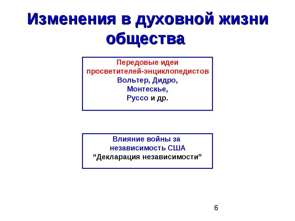 Изменения в духовной жизни общества Передовые идеи просветителей-энциклопедис...