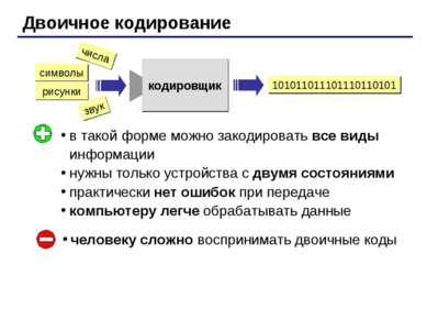 Двоичное кодирование в такой форме можно закодировать все виды информации нуж...