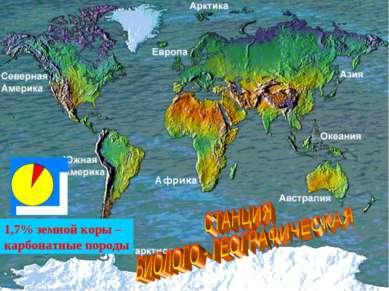 1,7% земной коры – карбонатные породы