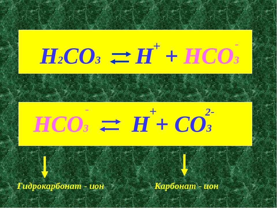 Гидрокарбонат - ион Карбонат - ион
