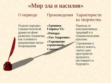 «Мир зла и насилия» О периоде Произведения Характеристика творчества Подъем н...