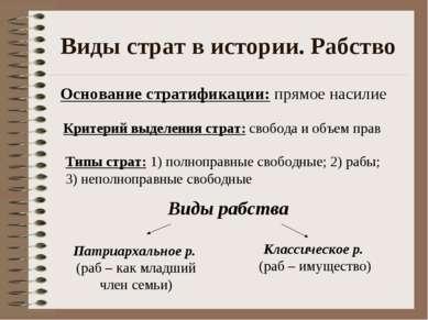 Виды страт в истории. Рабство Виды рабства Патриархальное р. (раб – как младш...