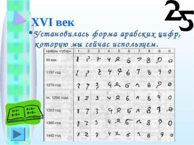 XVI век Установилась форма арабских цифр, которую мы сейчас используем.
