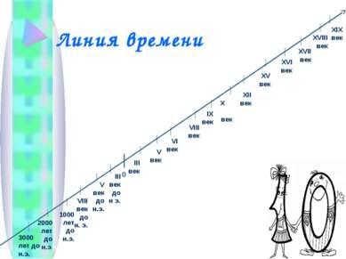 Линия времени 3000 лет до н.э. 2000 лет до н.э. V век до н.э. III век до н э....