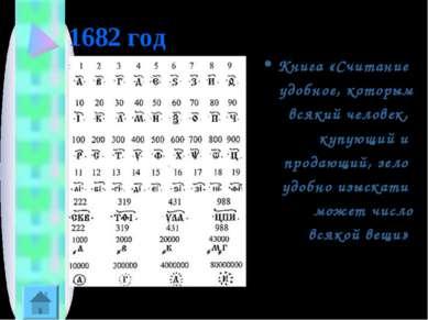 1682 год Книга «Считание удобное, которым всякий человек, купующий и продающи...