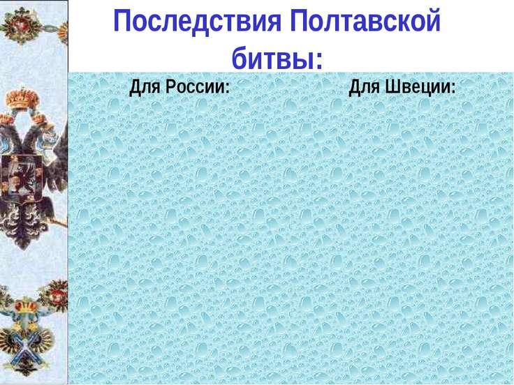 Последствия Полтавской битвы: Для России: Для Швеции: