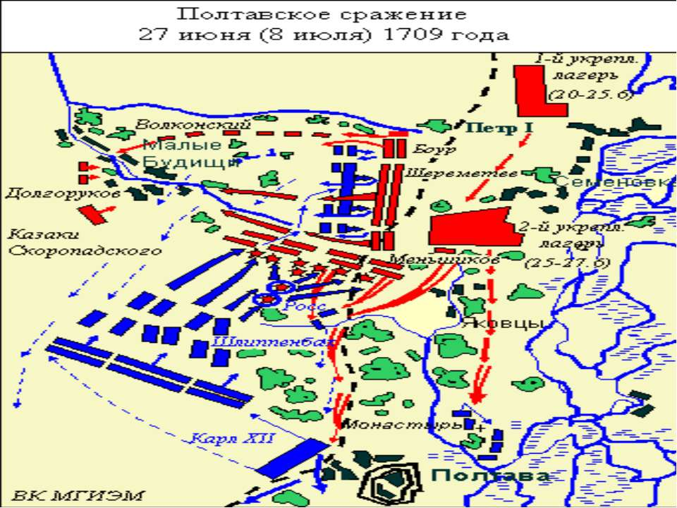 Картинка схема полтавская битва