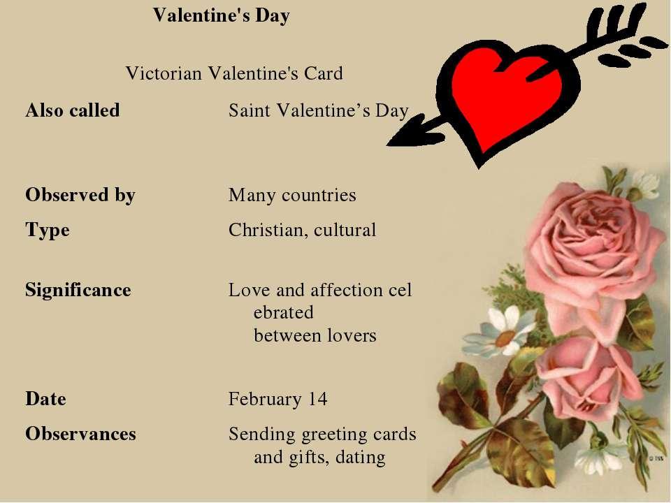 Valentine's Day Victorian Valentine's Card Also called Saint Valentine's Day ...