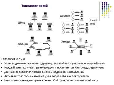 Топологии сетей Дерево Шина Кольцо Звезда Топология кольца Узлы подключаются ...