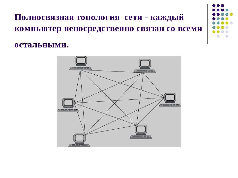 Полносвязная топология сети - каждый компьютер непосредственно связан со всем...