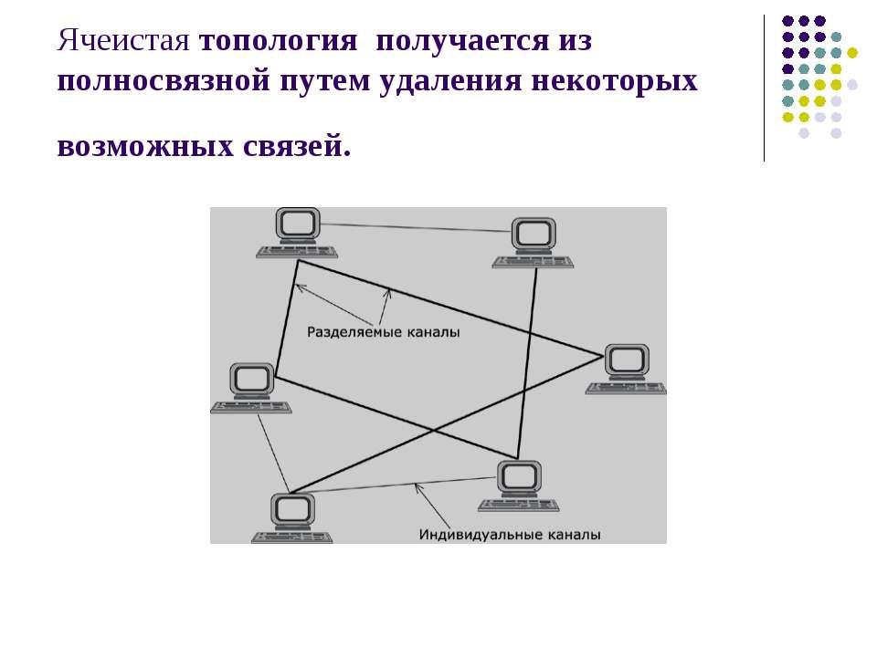 Ячеистая топология получается из полносвязной путем удаления некоторых возмож...