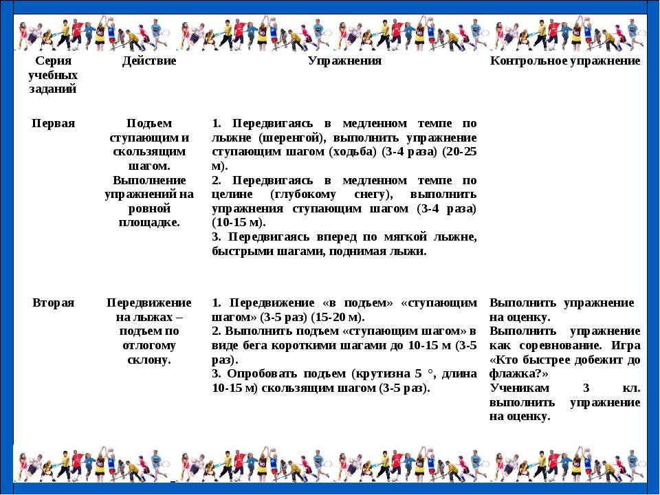Серия учебных заданий Действие Упражнения Контрольное упражнение Первая Подъе...