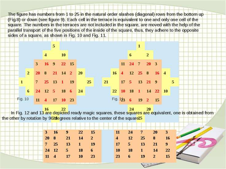The figure has numbers from 1 to 25 in the natural order slashes (diagonal) r...
