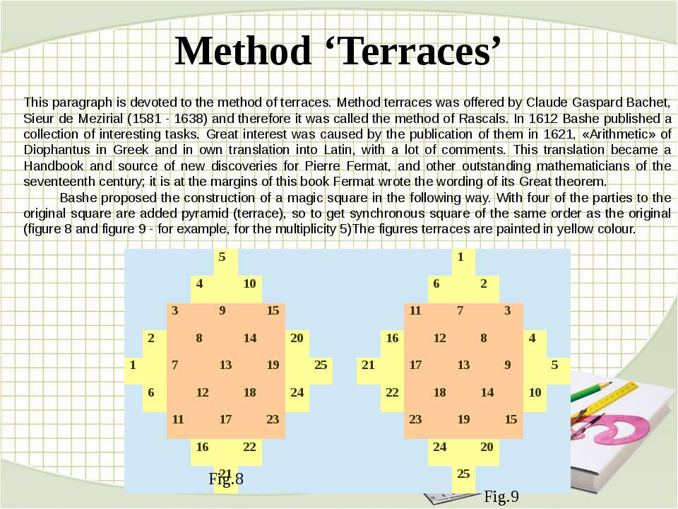 Method 'Terraces' This paragraph is devoted to the method of terraces. Method...