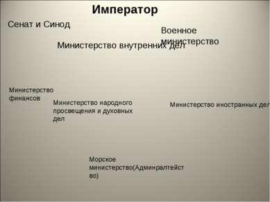 Сенат и Синод Император Министерство внутренних дел Военное министерство Мини...