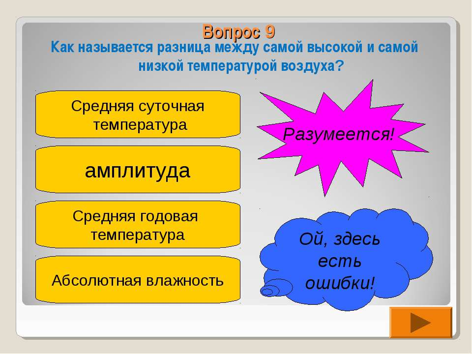 Вопрос 9 Как называется разница между самой высокой и самой низкой температур...