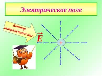 Электрическое поле Е