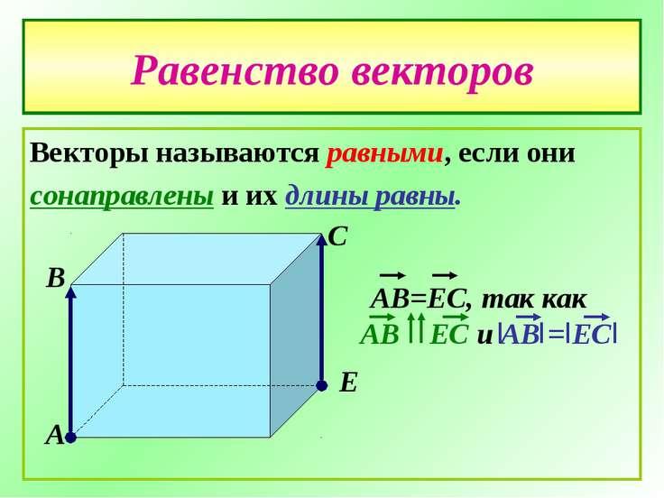 Равенство векторов Векторы называются равными, если они сонаправлены и их дли...